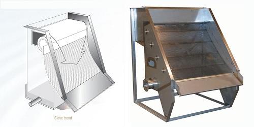 不锈钢楔形丝弧形筛应用